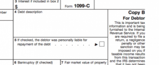 Tax Form 1099 C Irs Implications Of Charged Off Credit Cards