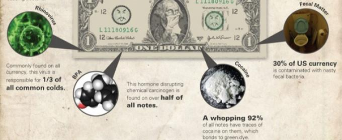 Dirty money germs contaminants on paper currency